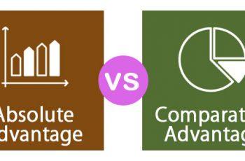 Calculate Comparative Advantage.v