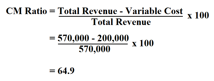 Calculate Contribution Margin Ratio.