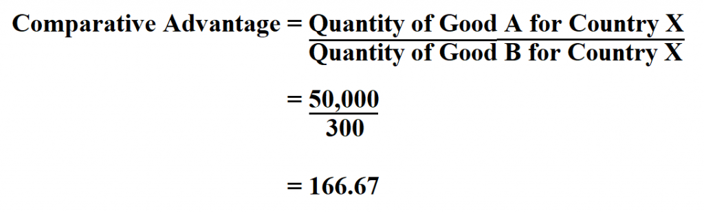 Calculate Comparative Advantage.