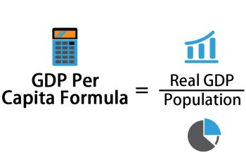 Calculate GDP per Capita.