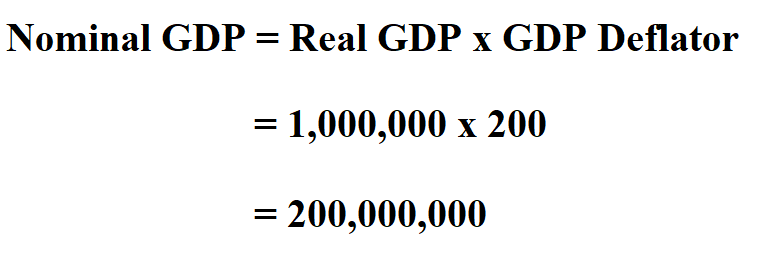 Calculate Nominal GDP.