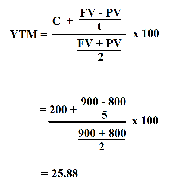 Calculate Yield to Maturity.