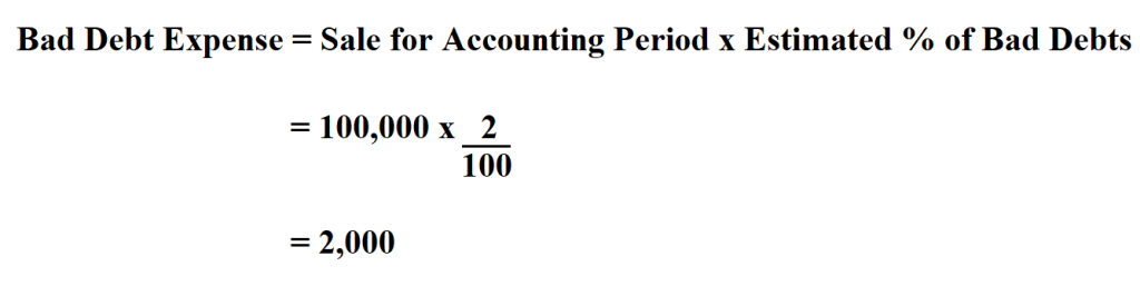 Calculate Bad Debt Expense.