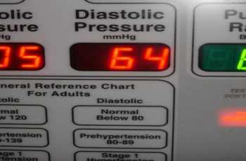 Calculate Pulse Pressure.