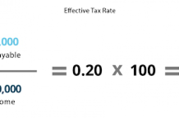 Calculate Effective Tax Rate.