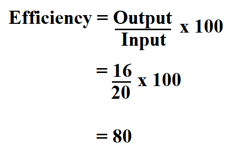 How to Calculate Efficiency.