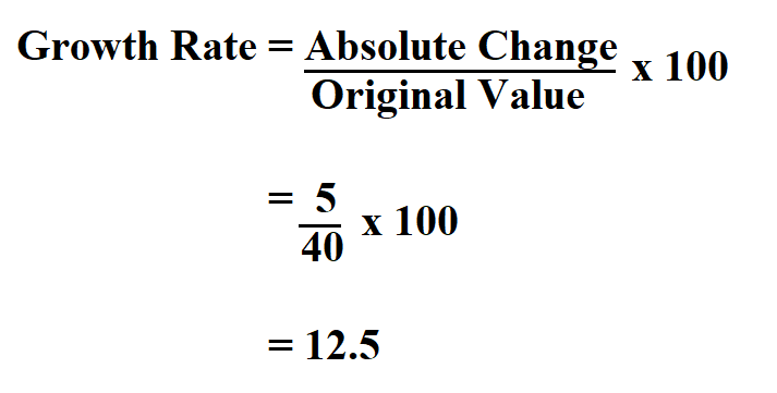 Calculate Growth Rate.