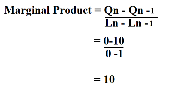 Calculate Marginal Product.