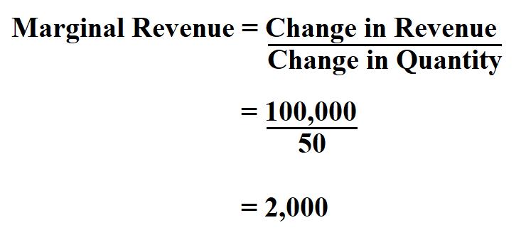 Calculate Marginal Revenue.