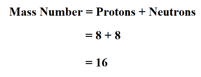 Calculate Mass Number.