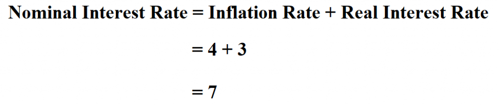 Calculate Nominal Interest Rate.