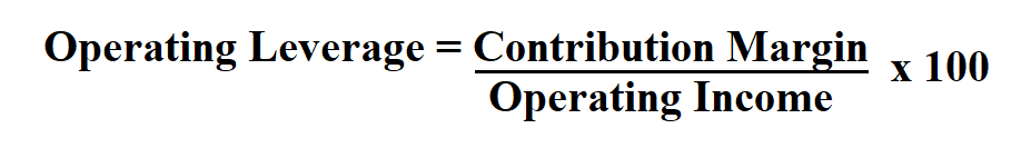 Calculate Operating Leverage.