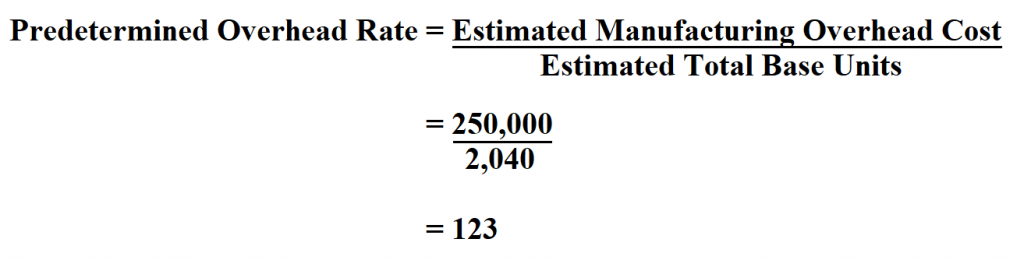 Calculate Predetermined Overhead Rate.
