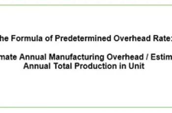 Calculate Predetermined Overhead Rate.