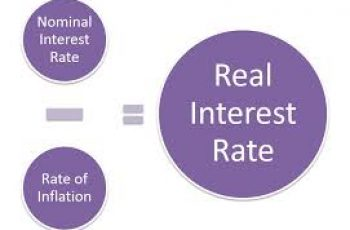 Calculate Real Interest Rate.