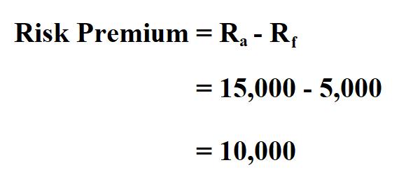 Calculate Risk Premium.