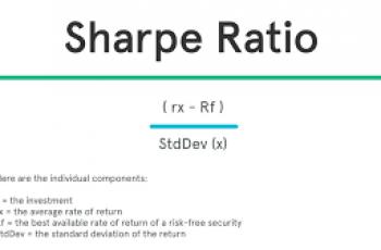 Calculate Sharpe Ratio.