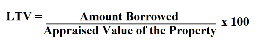 Calculate Loan to Value Ratio.