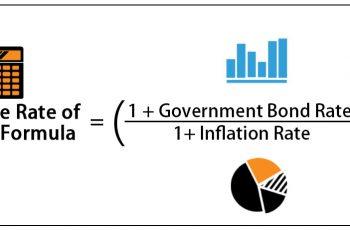 Calculate Risk Free Rate.
