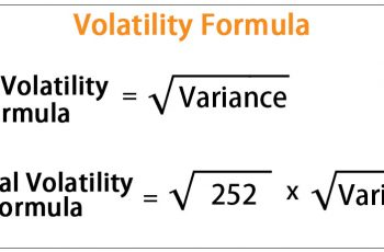 Calculate Daily Volatility.