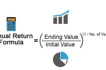 Calculate Annual Rate of Return.