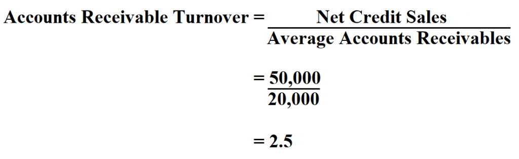 Calculate Accounts Receivables Turnover.