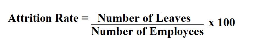 Calculate Attrition Rate.