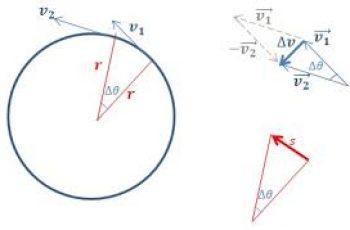 Calculate Centripetal Acceleration.