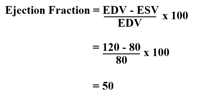 Calculate Ejection Fraction.