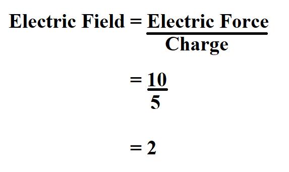 Calculate Electric Field.
