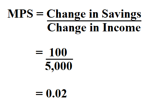 How to Calculate MPS.