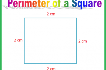 How to Calculate Perimeter.