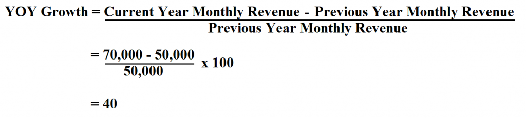 Calculate Year Over Year Growth.