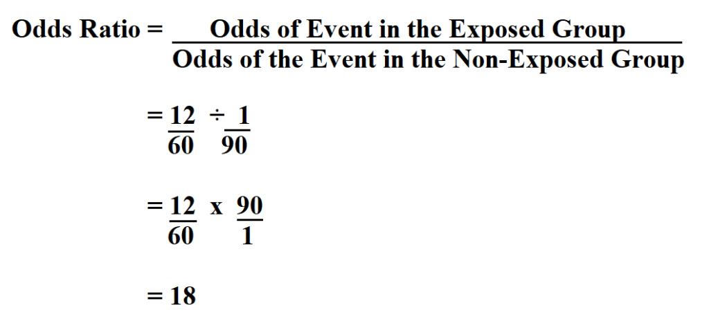 Calculate Odds Ratio.