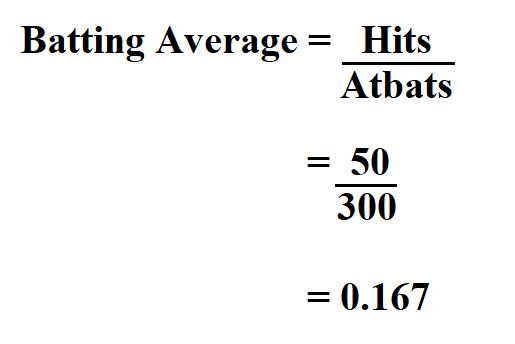 Calculate Batting Average.