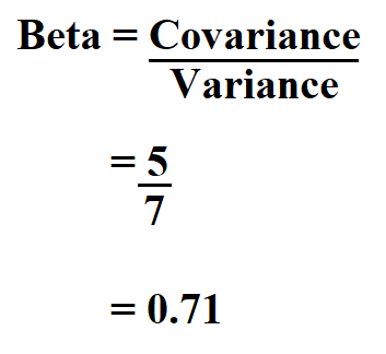 How to Calculate Beta.