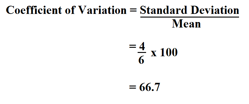 Calculate Coefficient of Variation.