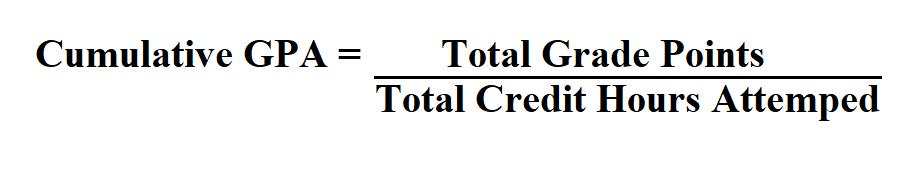 Calculate Cumulative GPA.