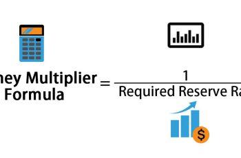 Calculate Money Multiplier.