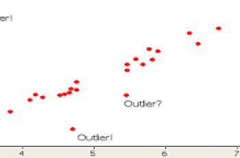 How to Calculate Outliers.