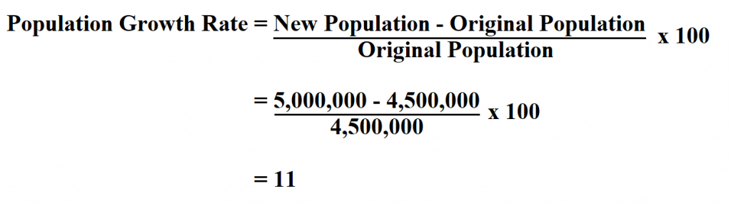 Calculate Population Growth Rate.