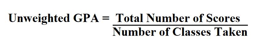Calculate Unweighted GPA.