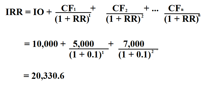 How to Calculate IRR.