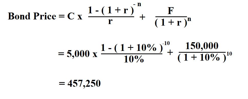 Calculate Bond Price.