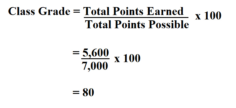 Calculate Class Grade.