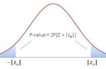 How to Calculate P-Value.