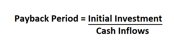 Payback Period in Excel.