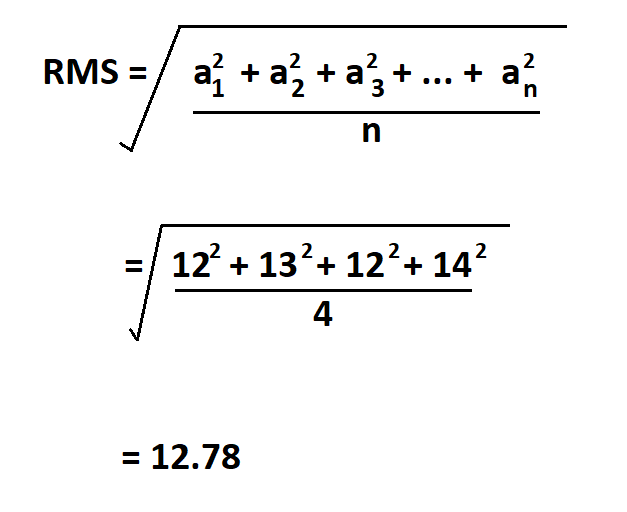 How to Calculate RMS.