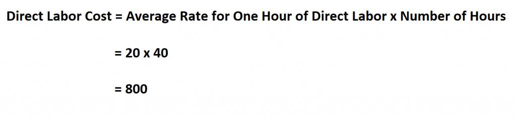 Calculate Direct Labor Cost.