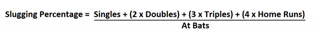 Calculate Slugging Percentage.